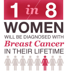 Breast Cancer Murray Greenfield Failure to Diagnose